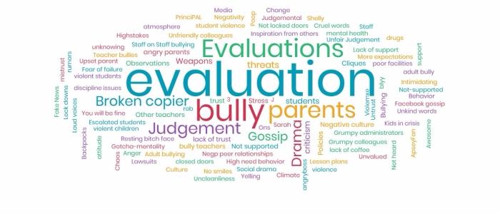 What Might Make a Teacher Feel Unsafe atSchool?