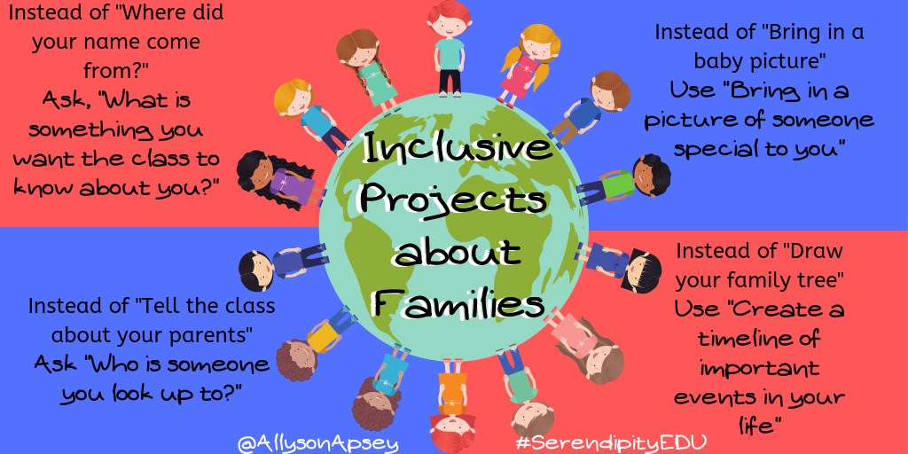 Inclusive Projects about Families (1)